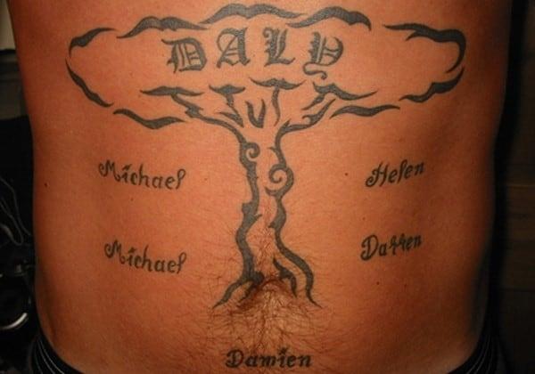 belly-family-tree